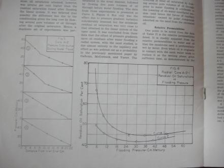 Science Behind Fracking
