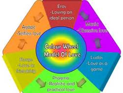 color wheel love
